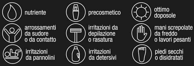 applicazioni-crema-gel-aloe-zuccari